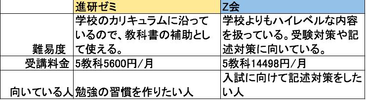 大学入試センター試験にムーミンが登場!