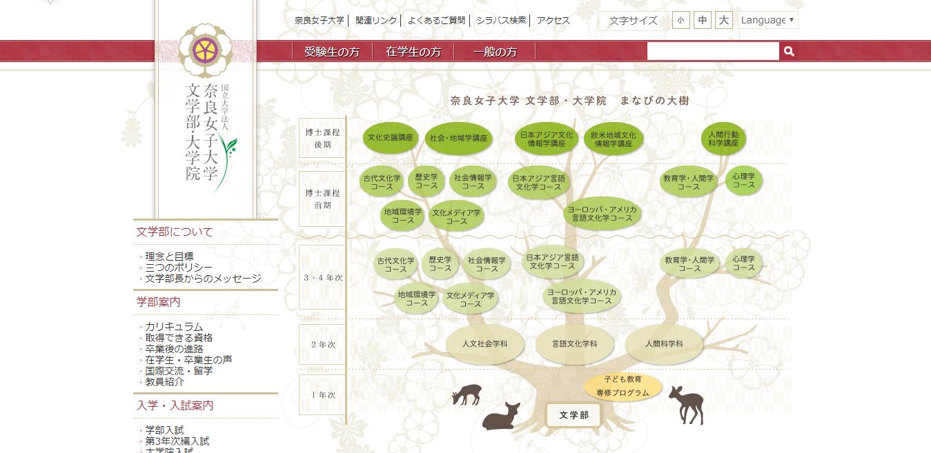 【奈良女子大学】文学部の評判とリアルな就職先